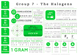 Group-7-Infographic