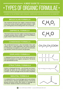 Types-of-Organic-Formula-Post